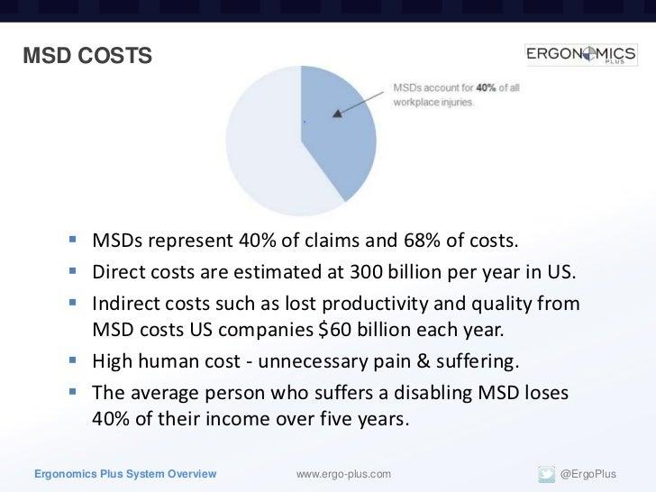 MSD Prevention Series