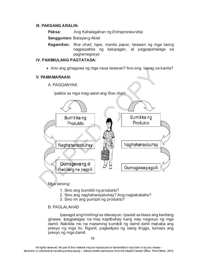 D EPED C O PY 19 III. PAKSANG ARALIN: Paksa: Ang Kahalagahan ng Entrepreneurship Sanggunian: Batayang Aklat Kagamitan: flo...