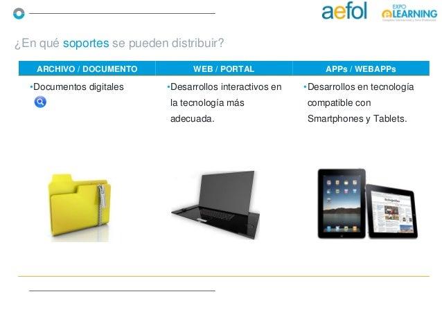 ¿En qué soportes se pueden distribuir? ARCHIVO / DOCUMENTO WEB / PORTAL APPs / WEBAPPs •Documentos digitales •Desarrollos ...