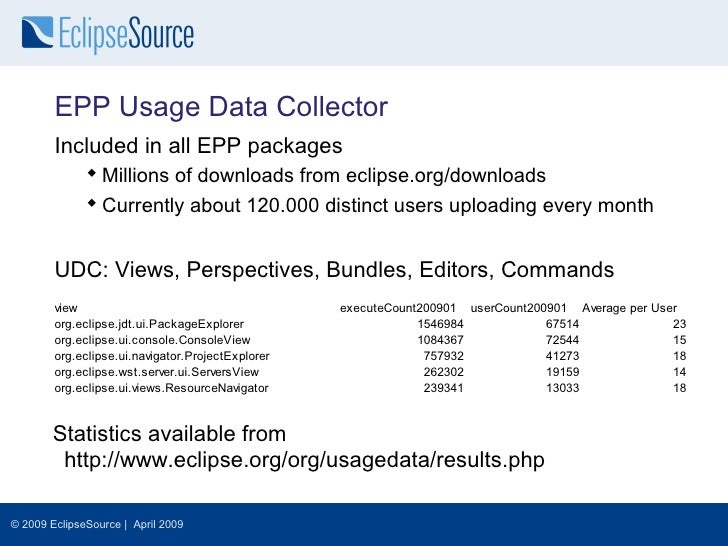 Eclipse Packaging Project Usage Data Collector