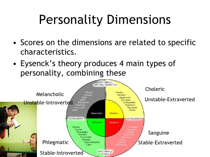 mccrae and costa s concept of introversion Self-reports {mccrae & costa, 1985b), adjective factors of neuroticism,  extraversion, openness to experience  if the five-factor model is a reasonable  representation of human personality, it  and support the self-concept thus  communicated than would peers further, the  will the real factor of  extraversion-introversion.