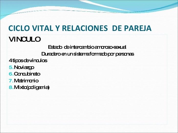 CICLO VITAL FAMILIAR Slide 3