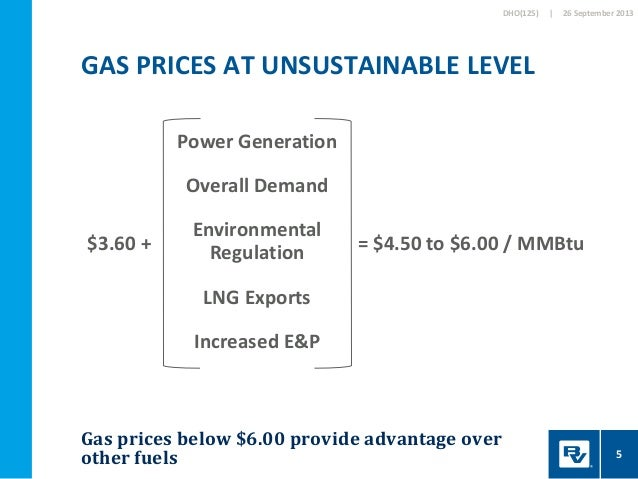 Economic Advantage Of Natural Gas
