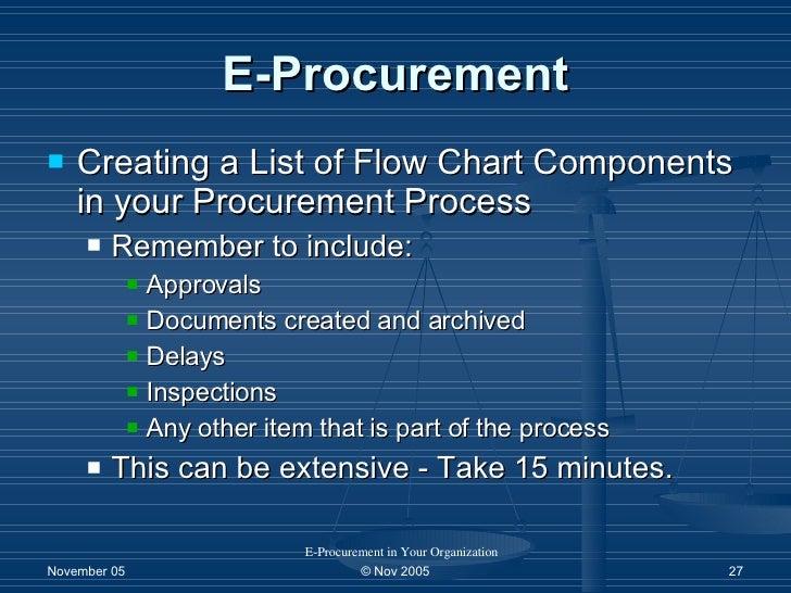 e procurementE Procurement Process Flow Diagram #7