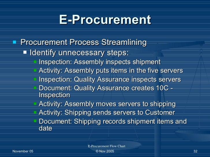 E ProcurementSlideShare