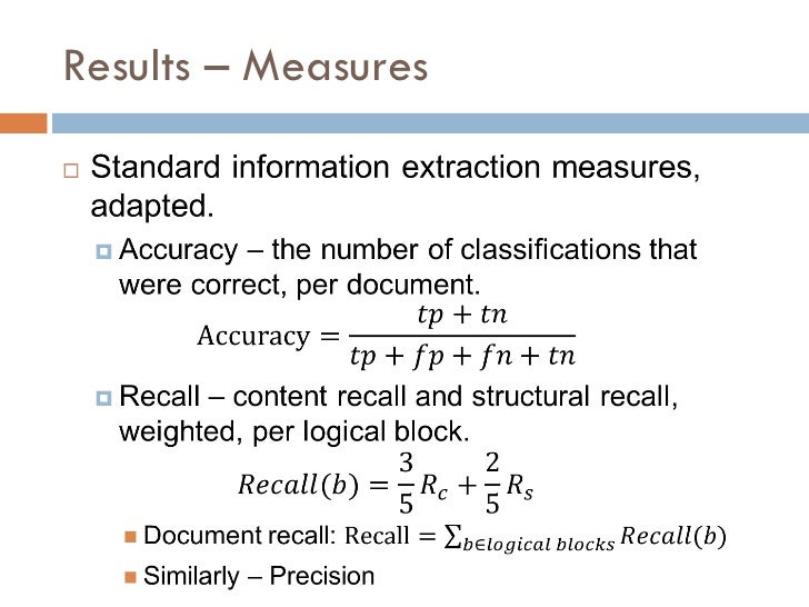 Results – Measures