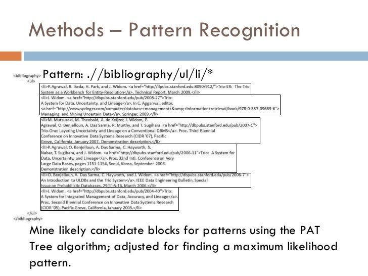 Methods – Pattern Recognition Pattern: .//bibliography/ul/li/* Mine likely candidate blocks for patterns using the PAT Tre...