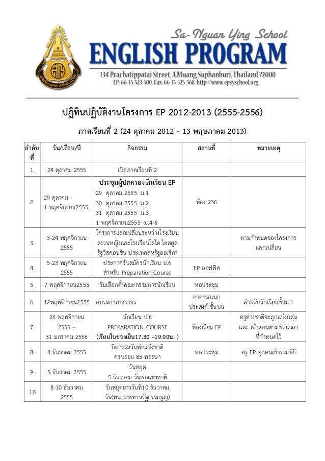 1            ปฏิทินปฏิบัติงานโครงการ EP 2012-2013 (2555-2556)                  ภาคเรียนที่ 2 (24 ตุลาคม 2012 – 13 พฤษภาคม ...