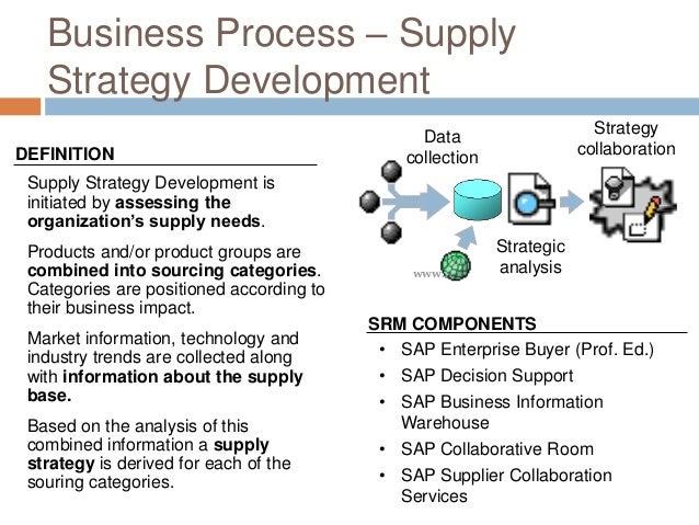 Business Process – Supply Strategy Development Supply Strategy Development is initiated by assessing the organization's su...