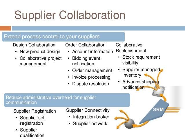 Supplier Registration • Supplier self- registration • Supplier qualification Design Collaboration • New product design • C...