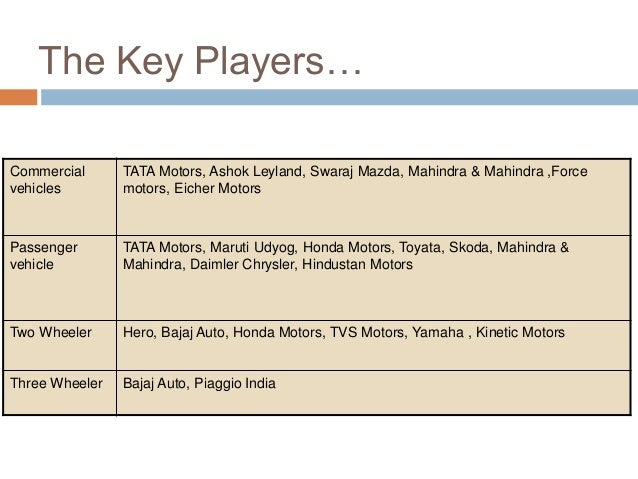 The Key Players… Commercial vehicles TATA Motors, Ashok Leyland, Swaraj Mazda, Mahindra & Mahindra ,Force motors, Eicher M...