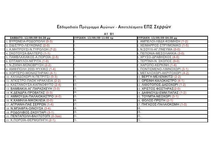 Εβδομαδιαίο Πρόγραμμα Αγώνων - Αποτελέσματα ΕΠΣ Σερρών                                                          A1 B1   ΣΑ...