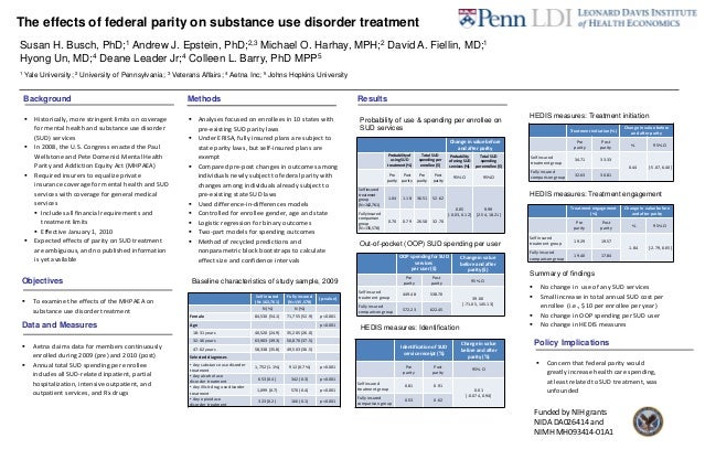 The effects of federal parity on substance use disorder treatmentSusan H. Busch, PhD;1 Andrew J. Epstein, PhD;2,3 Michael ...