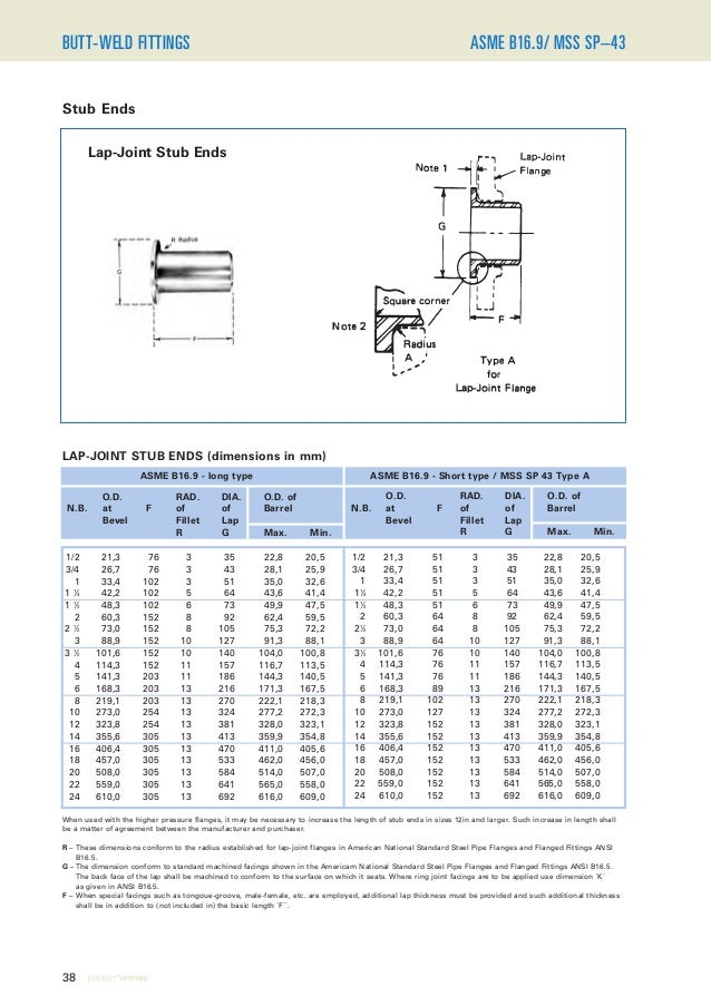 Stub End dimensions schedule 10S MSS SP NPS 1/2 - NPS 24 Fittings