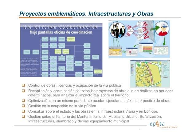 Eptisa ti innovaci n en las ciudades inteligentes for Gen z mobiliario