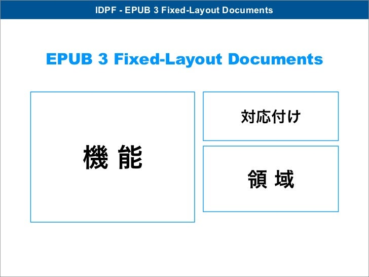 IDPF - EPUB 3 Fixed-Layout DocumentsEPUB 3 Fixed-Layout Documents                                  対応付け   機能              ...