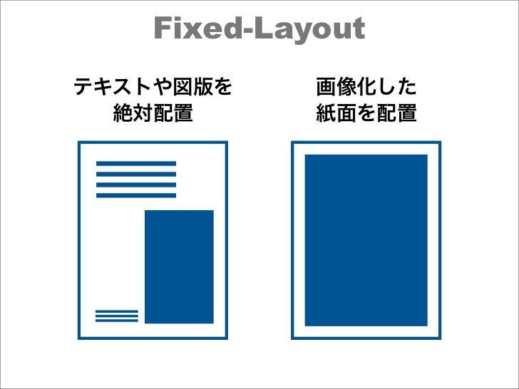 Fixed-Layoutテキストや図版を    画像化した  絶対配置      紙面を配置