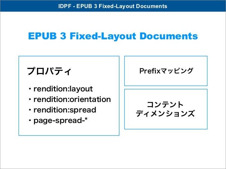 IDPF - EPUB 3 Fixed-Layout DocumentsEPUB 3 Fixed-Layout Documentsプロパティ                             Prefixマッピング・rendition:la...