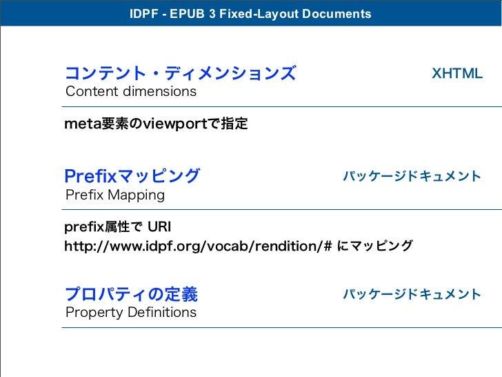 IDPF - EPUB 3 Fixed-Layout Documentsコンテント・ディメンションズ                                  XHTMLContent dimensionsmeta要素のviewport...