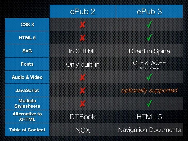 3.html