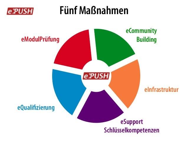 Fünf Maßnahmen eCommunity Building eInfrastruktur eSupport Schlüsselkompetenzen eQualifizierung eModulPrüfung Orientierung ...
