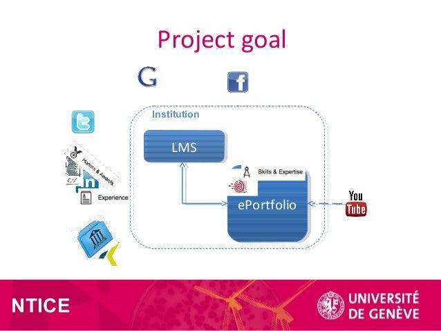 Project goal NTICE LMSLMS ePortfolioePortfolio Institution