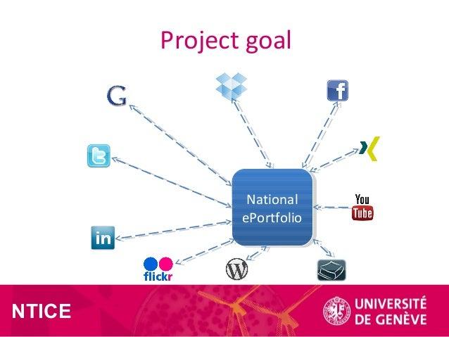 Project goal NTICE National ePortfolio National ePortfolio
