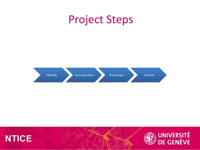 Project Steps NTICE