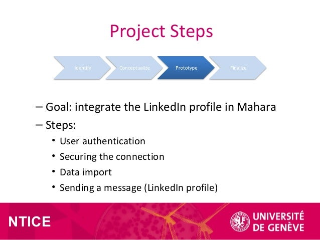 NTICE Project Steps – Goal: integrate the LinkedIn profile in Mahara – Steps: • User authentication • Securing the connect...