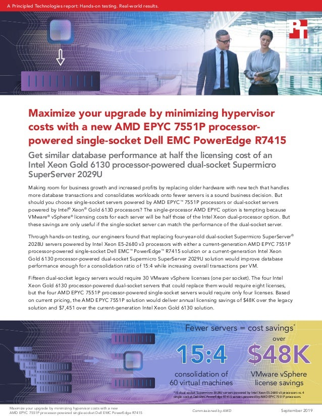Maximize your upgrade by minimizing hypervisor costs with a new AMD EPYC 7551P processor- powered single-socket Dell EMC P...