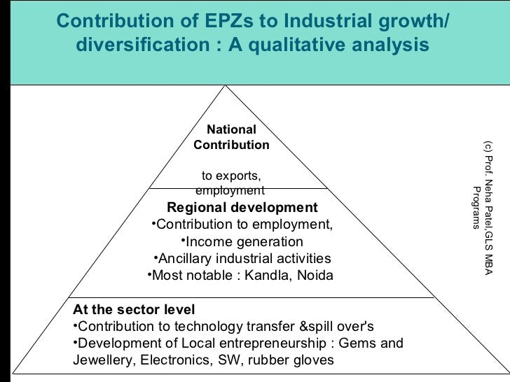 contribution of epzs to the national Epzs contribution to the national economy: apart from export earning objectives employment pattern shows that epzs have been making significant contribution to the gradual empowerment of women which supports the objective of millennium development goal (mdg)this financial and social empowerment of women has far reaching effect on the country .