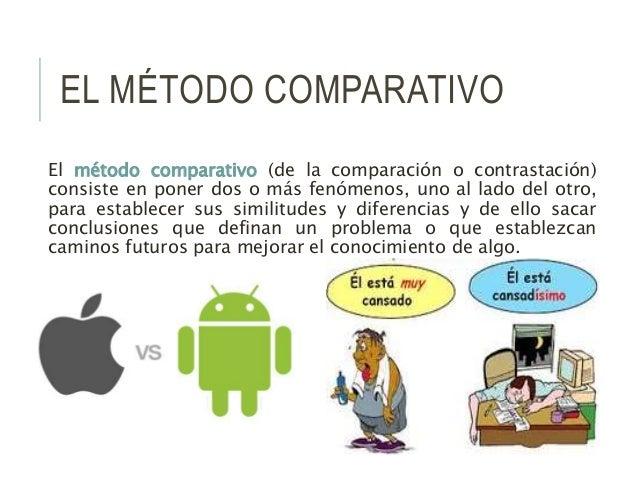 Metodo comparativo for En que consiste el metodo cientifico