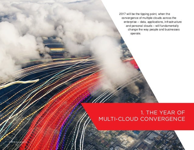 Equinix's 7 Bold Predictions for the Connected Enterprise in 2017 Slide 2