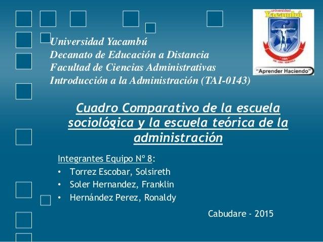 Cuadro Comparativo de la escuela sociológica y la escuela teórica de la administración Integrantes Equipo Nº 8: • Torrez E...
