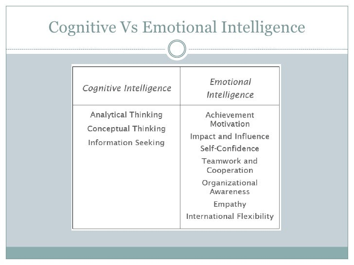 Cognitive and Emotional Intelligence: Cognitive Intelligence and&nbspEssay