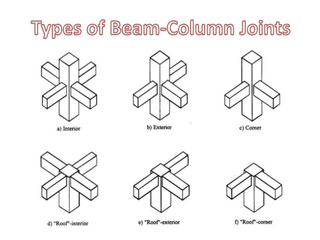 How Do Beam Column Joints In Rc Buildings Resist Earthquakes