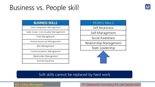 BUSINESS SKILLS Sales integration Management Sales Scope, Cost, Quality Management Time Management Human resources Managem...