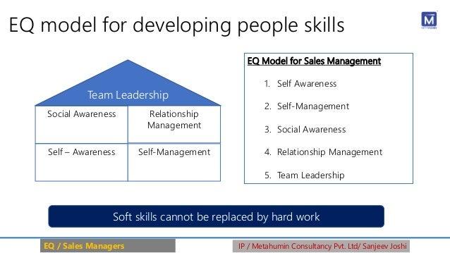 EQ model for developing people skills EQ Model for Sales Management 1. Self Awareness 2. Self-Management 3. Social Awarene...