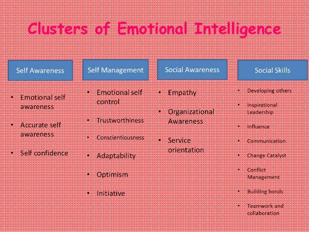 role of emotional intelligence in change management