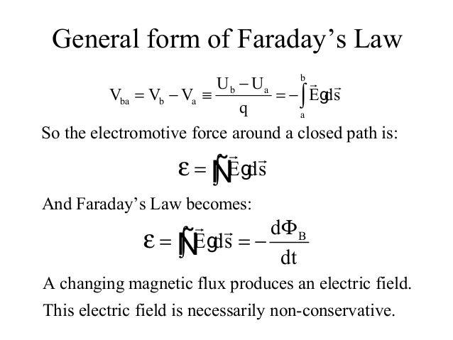 General form of Faraday's Law                                     b                         U b − Ua       r r         Vba...