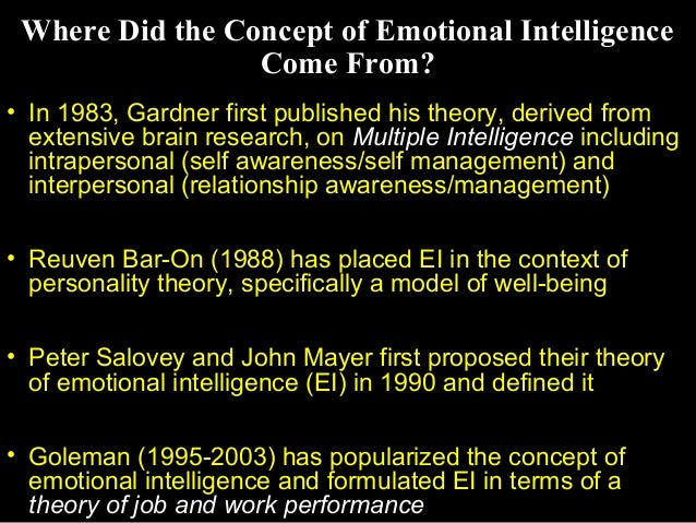 Iq and eq correlational study
