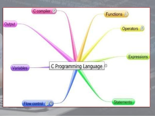 c language Introduction to c programming so you want to learn c we hope to provide you with an easy step by step guide to programming in c the course is split up into several.