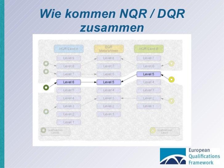 EQR und DQR für die BePä Netzwerker 25-04-2011