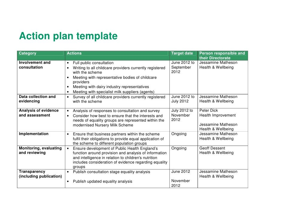 writing a corrective action plan sample