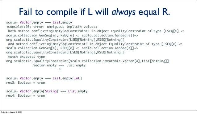 scala> Vector.empty === List.empty <console>:20: error: ambiguous implicit values: both method conflictingEmptySeqConstrai...