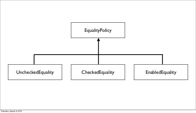 EqualityPolicy UncheckedEquality CheckedEquality EnabledEquality Saturday, August 9, 2014