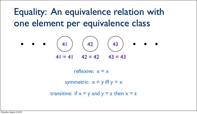 Equality: An equivalence relation with one element per equivalence class 42 4341 42 = 4241 = 41 43 = 43 reflexive: x = x sy...