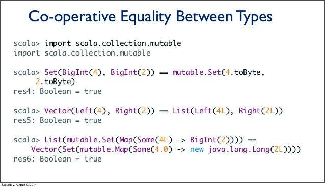 scala> import scala.collection.mutable import scala.collection.mutable scala> Set(BigInt(4), BigInt(2)) == mutable.Set(4.t...