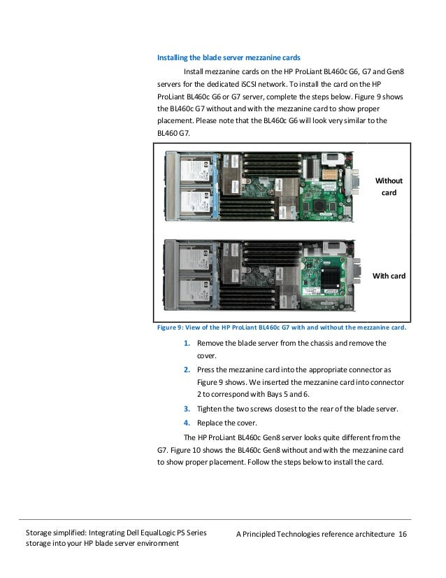 equallogic ps series architecture loa Dell equallogic best practices series dell equallogic ps series reference architecture for dell force10 s-series s60 two-switch san reference storage infrastructure and solutions engineering dell product group january 2012 this document has been archived and will no longer be maintained or updated.