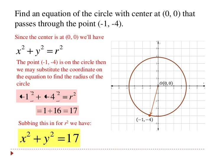 Equation For Circle Yeniscale